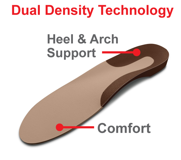 watch 2e69a 9222d Pedistep Orthotics have been designed using patented dual density  technology, in which 2 different hardnesses of material are bonded together  to create a ...